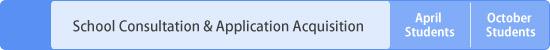 School Consultation & Application Acquisition