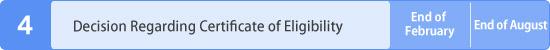 Decision Regarding Certificate of Eligibility
