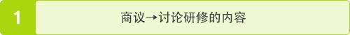 商议→讨论研修的内容