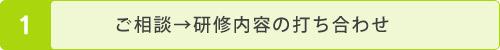 ご相談→研修内容の打ち合わせ